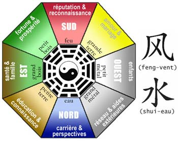 Nousnesommespasseuls le feng shui for Couleur feng shui salon